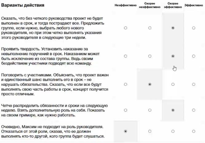 Примеры тестов на управленческий потенциал и управленческую готовность конкурса Лидеры России 2019