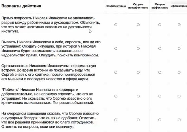 Примеры тестов на управленческий потенциал и управленческую готовность конкурса Лидеры России 2019 2020