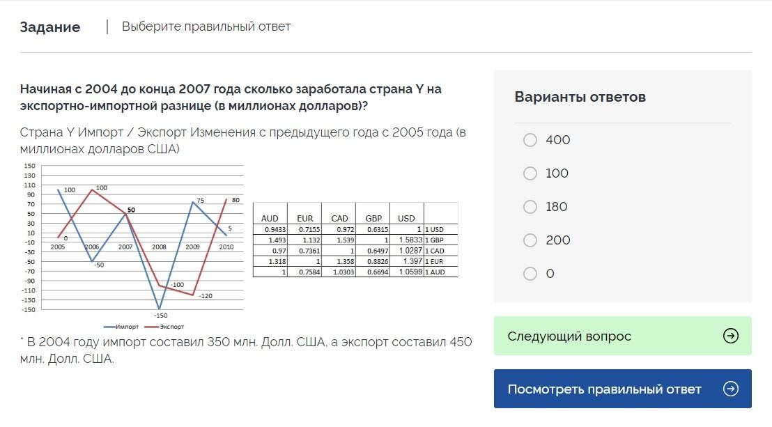 Числовые тесты Северсталь/ЧерМК тест тестирование Северсталь