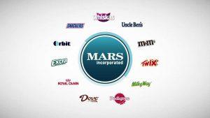 Марс бренды вакансии Москва Санкт-петербург Ульяновск