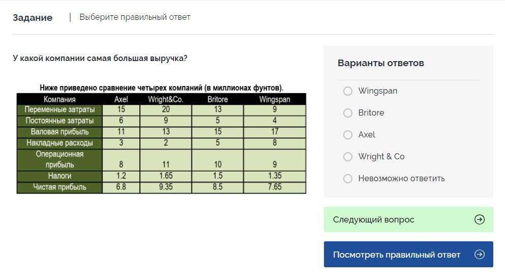Числовые тесты