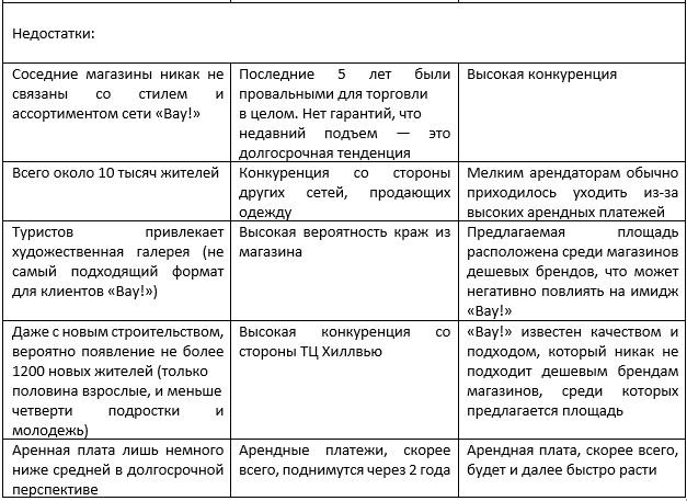 Ассесмент центр примеры кейсов центр оценки пример решение