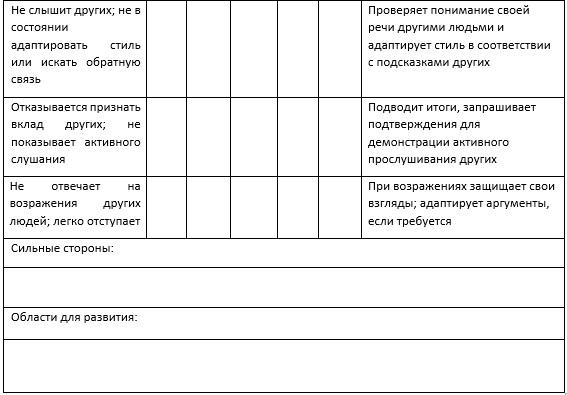 центр оценки, ассесмент, методы оценки ассесмент-центра технологии центра оценки