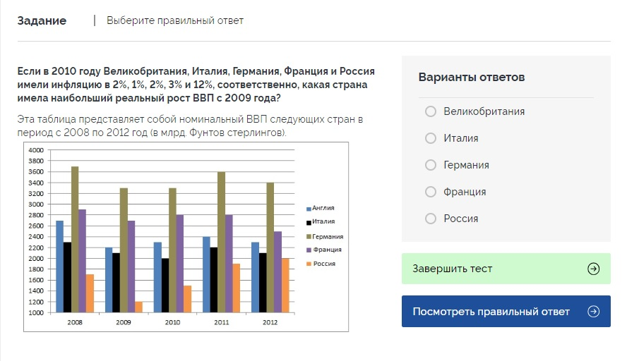 Числовые тесты ExxonMobil примеры тестов SHL