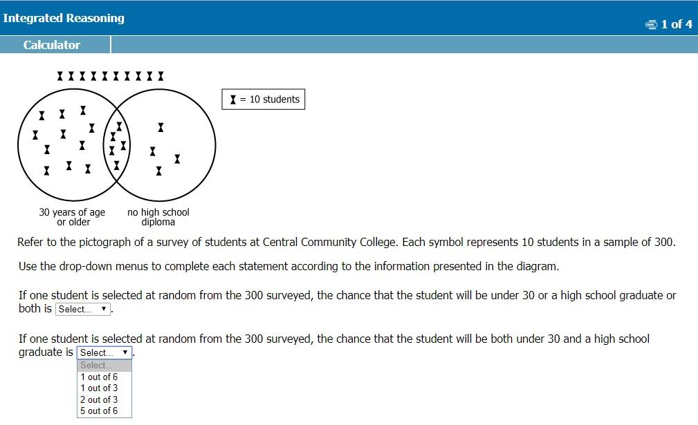 тест GMAT подготовка к GMAT тесты эссе