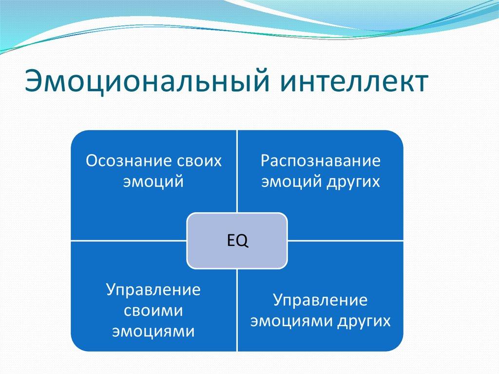 Эмоциональный интеллект (EQ, Emotional Quotient, Социальный Интеллект) эмоциональный интеллект являются тесты Холла, Люсина, Гилфорда а также тест MSCEIT