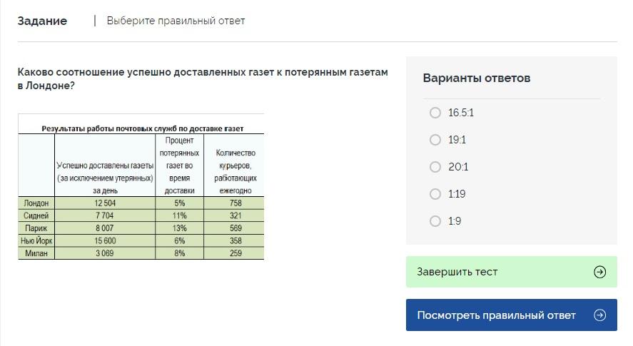 пример числового теста от компании SHL