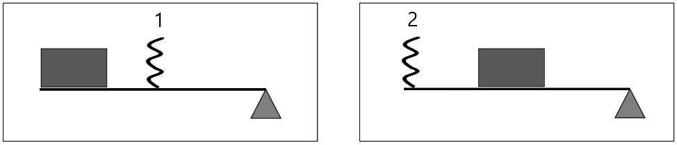 механический тест пружина