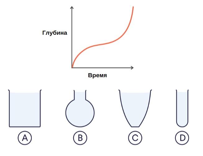 Механический тест жидкости