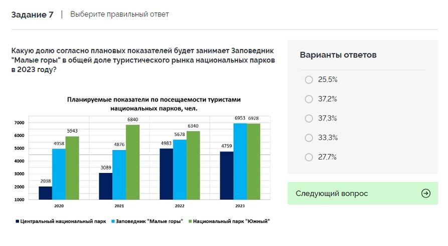 Пример числового теста на оценку умственной работоспособности и стрессоустойчивости Лидеры России