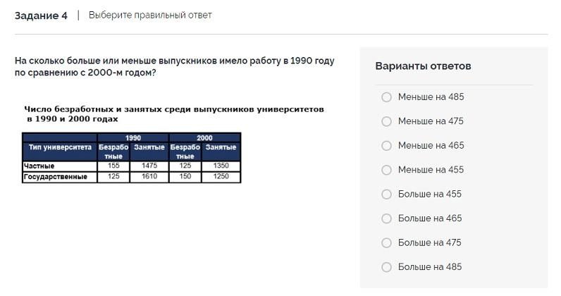 Пример числового теста в стиле Talent Q
