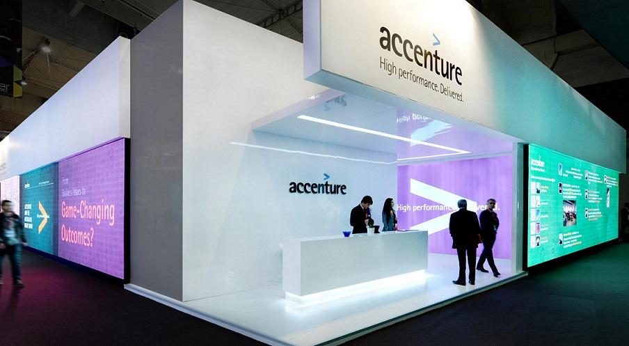Accenture работа