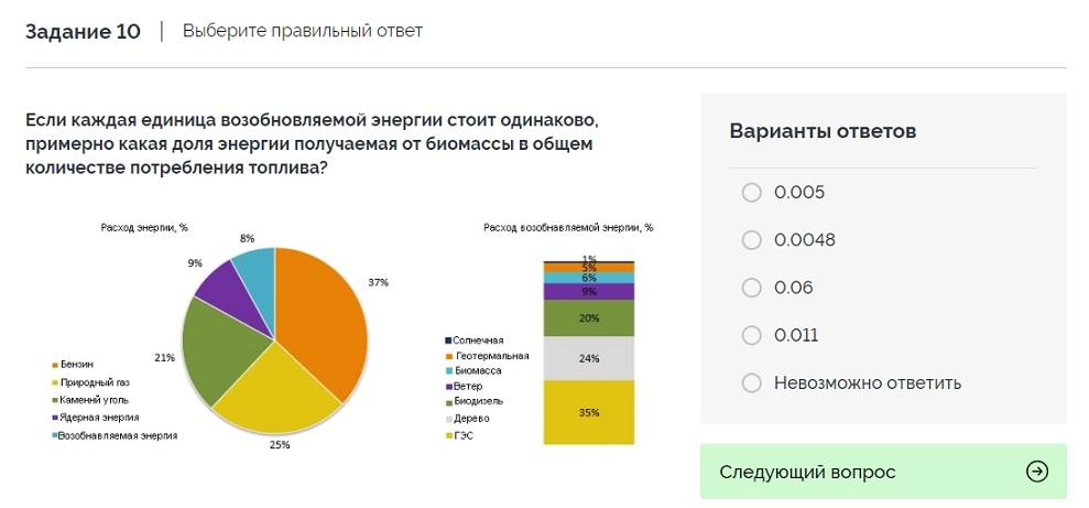 Числовые тесты в ЦБ РФ