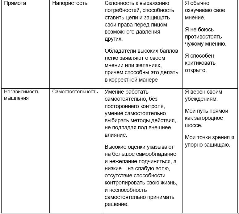Компетенции OPQ32 коммуникабельность и отношения с людьми