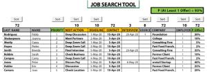 как найти работу по время кризиса