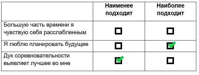 opq32 table подсчет результатов