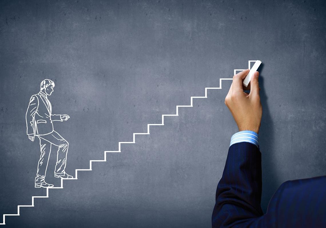 Мотивационный опросник MQ: его цели и критерии оценки