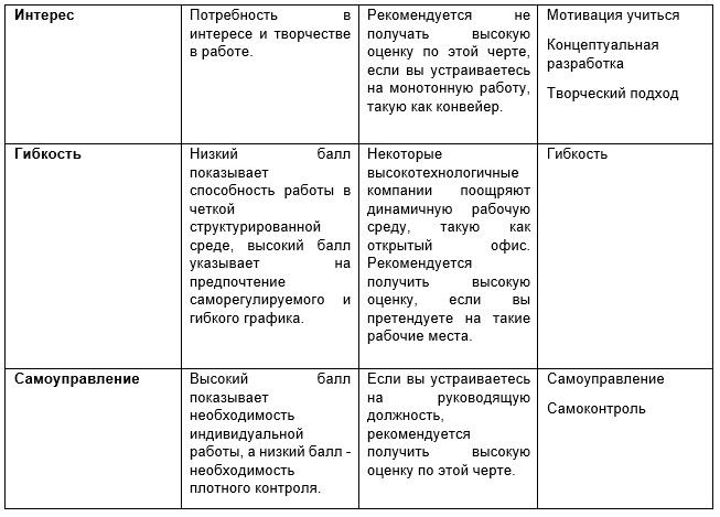 mqm shl мотивационная анкета