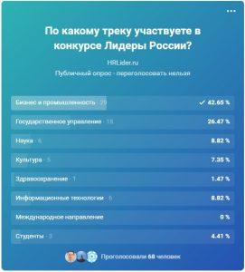 треки специализаций Лидеры России тесты