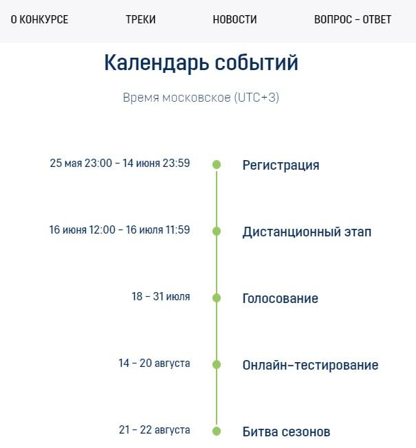 лидеры россии битва сезонов календарь событий