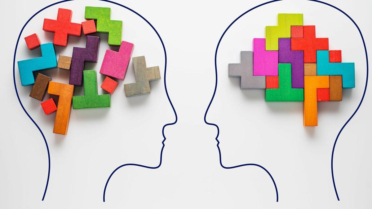 Тесты пространственного мышления