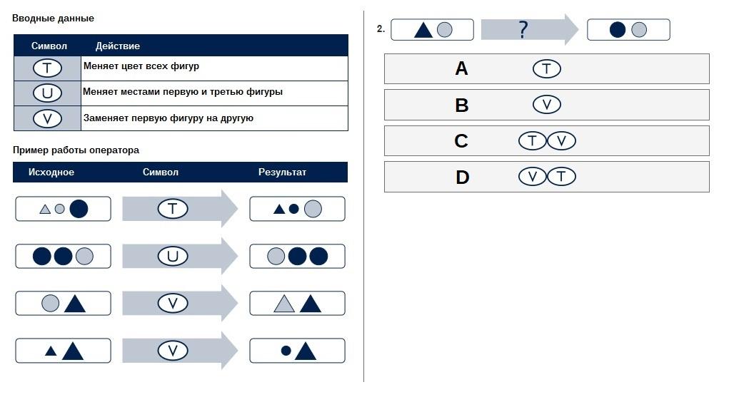диаграммные тесты на логику абстрактно-логические тесты