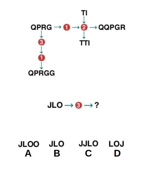 диаграммные тесты на логику